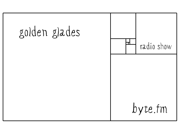 Golden Glades radio show